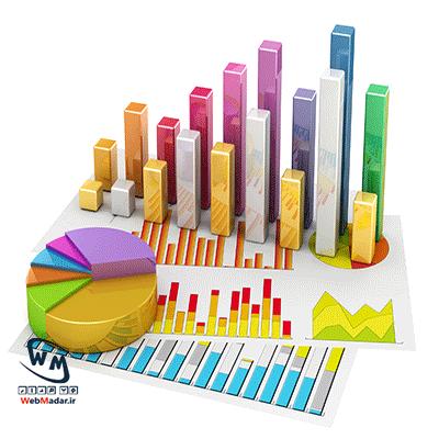 آموزش افزونه WP Statistics