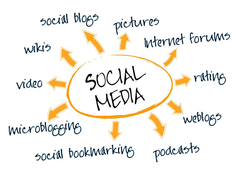 تاثیر شبکه های اجتماعی بر سئو